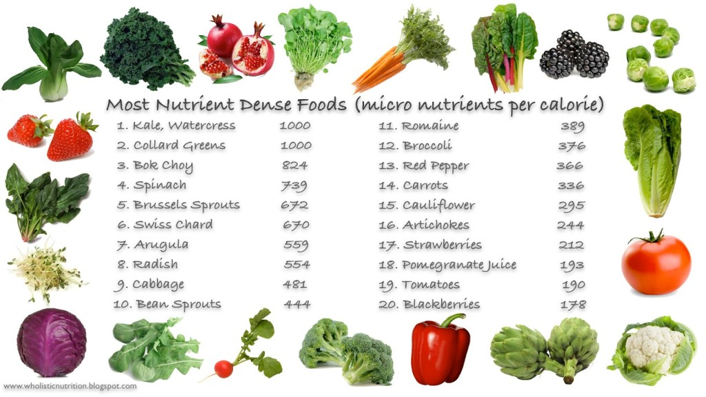 micronutrinets-nutrition-food-medicine-consult