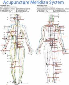 acupuncturelaserMNTCwise