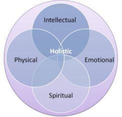 holistichealinginminnesota