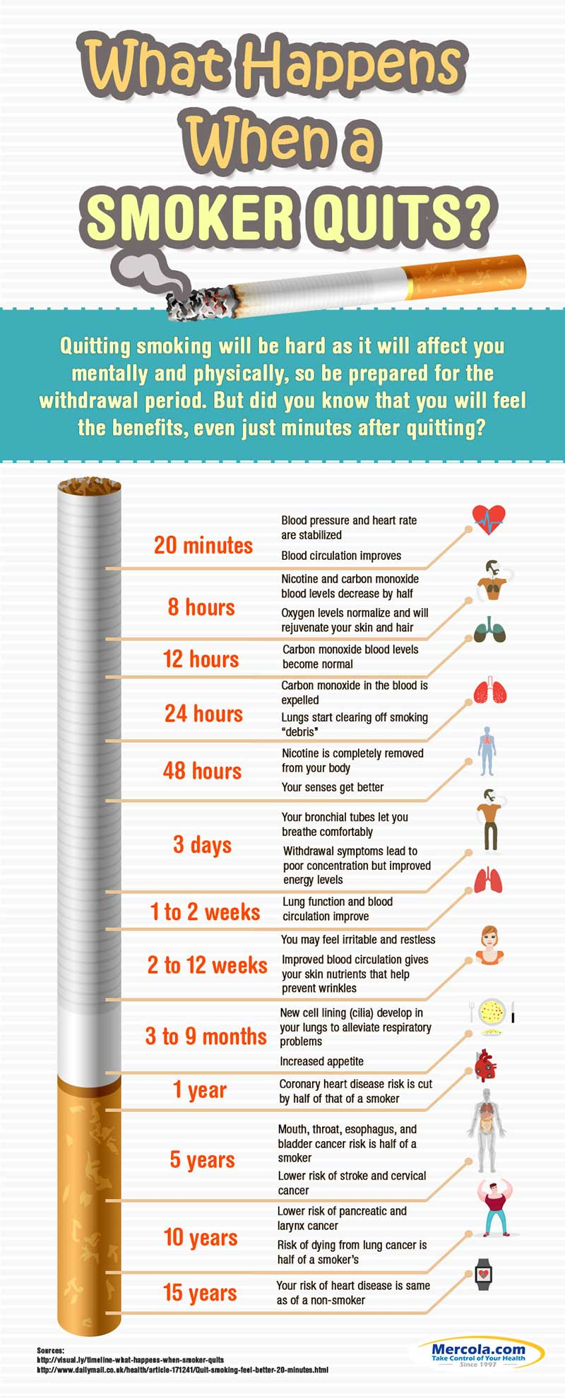 quit-smoking-easy-minnesota-mpls-clinical-help-ethanwise