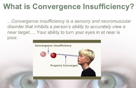 ADHD-ADD-convegence-insufficiency-minnesota